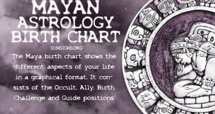 mayan-birthchart