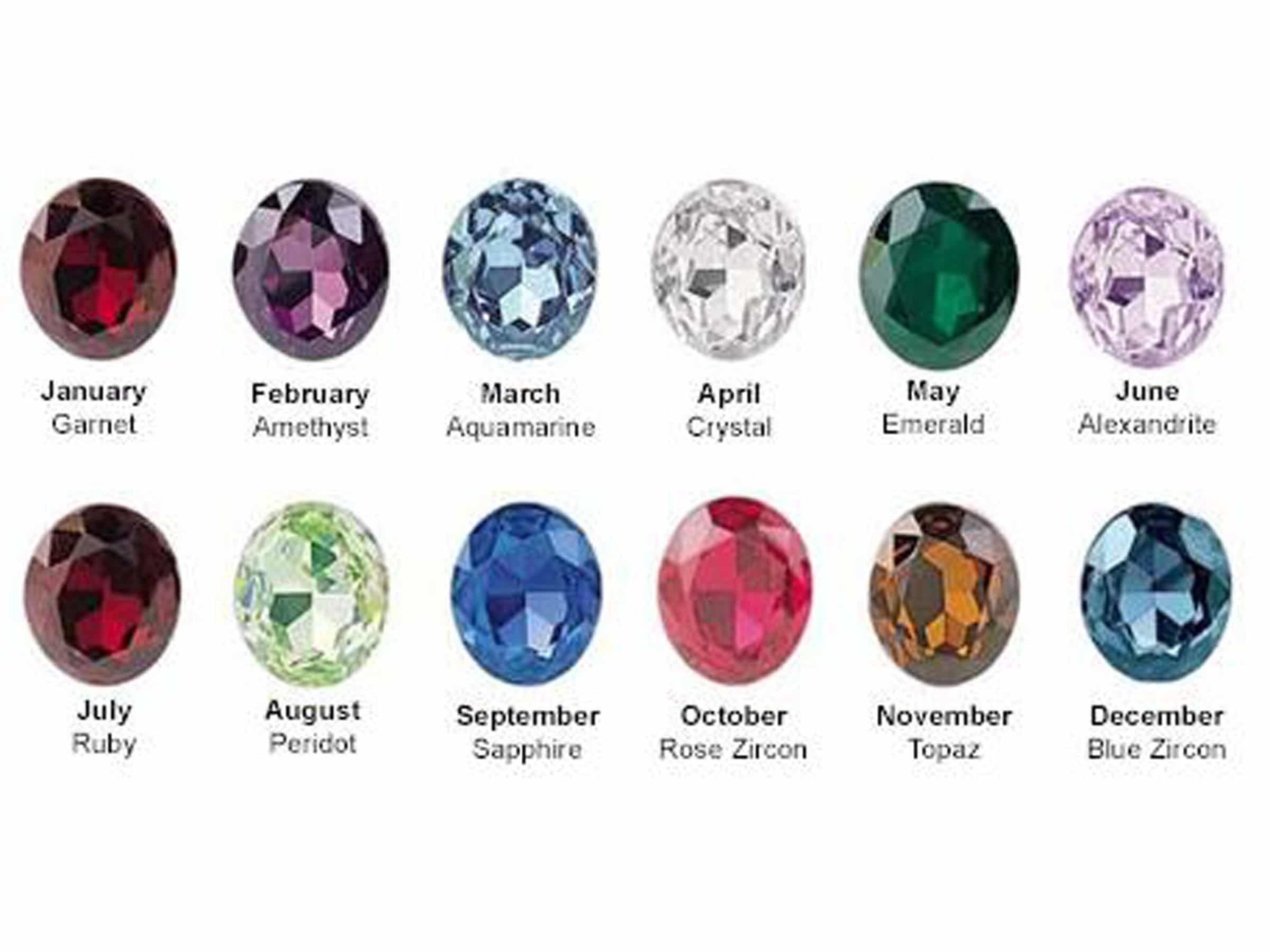 Birthstones By Month Related Keywords & Suggestions - Birthstones By ...