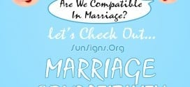 marriage compatibility. This Marriage Compatibility test will help you assess whether or not you should get married to the one you love.