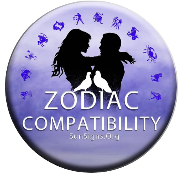 Find out how you and your partner will fare in love based on your zodiac signs.