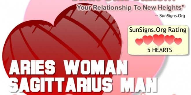 Horoscope 2013 Free Love Astrology Chinese Horoscopes Monthly | Rachael Edwards
