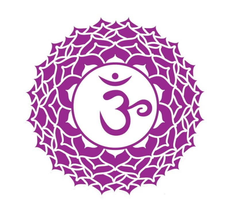 What Is The Crown Chakra? | SunSigns Org