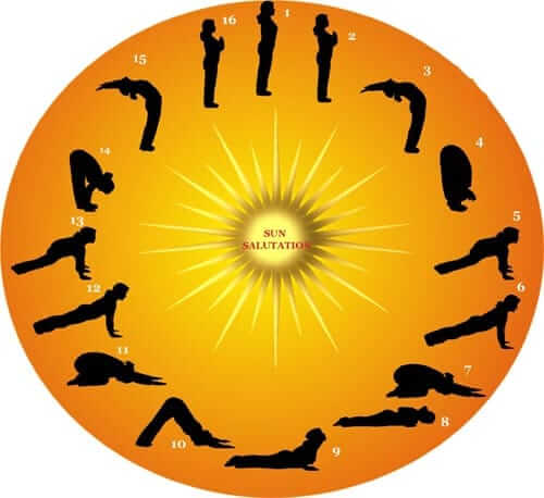 to get maximum benefit this 12-step yoga, it is best carried out in the morning.
