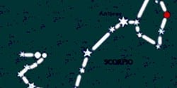 anuradha birthstar