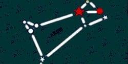 ashwini birthstar