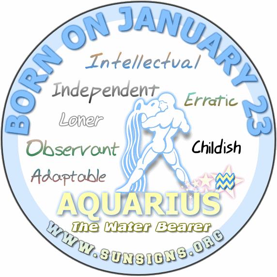 23 january birthday aquarius