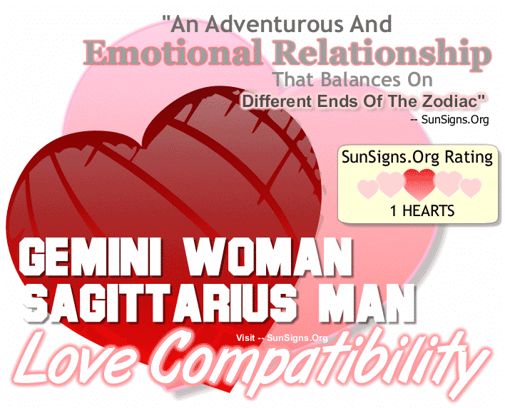 Gemini Man and Aquarius Woman Compatibility