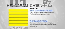 I Ching 1 meaning - Hexagram 1 Force