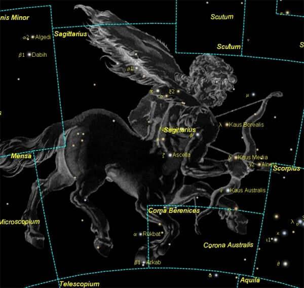 Sagittarius birth dates