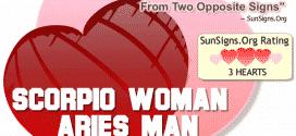 Scorpio Woman Compatibility