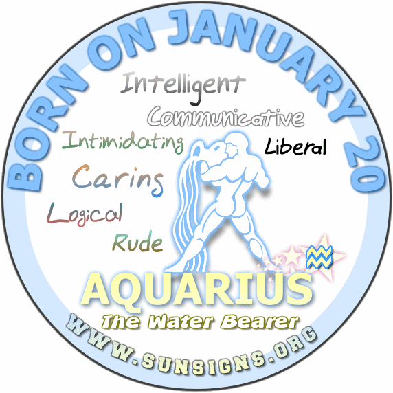 Love and Compatibility for January 20 Zodiac