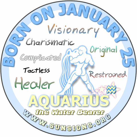 25 january birthday aquarius