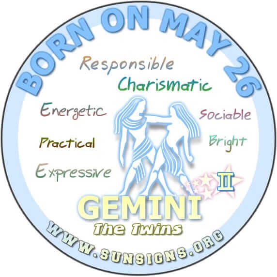 IF YOUR BIRTHDAY IS May 26, then you are a Gemini who is imaginative, perceptive and bright.