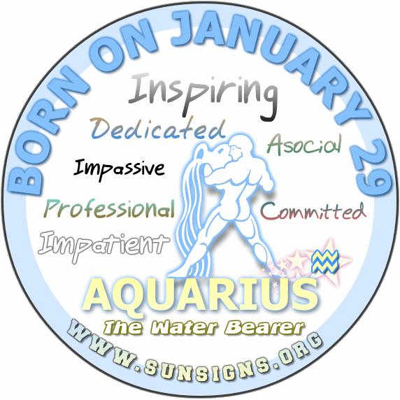 29 january birthday aquarius