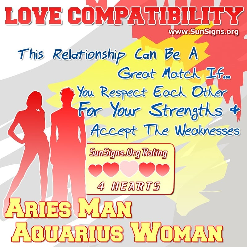 Aries Man Aquarius Woman Love Compatibility