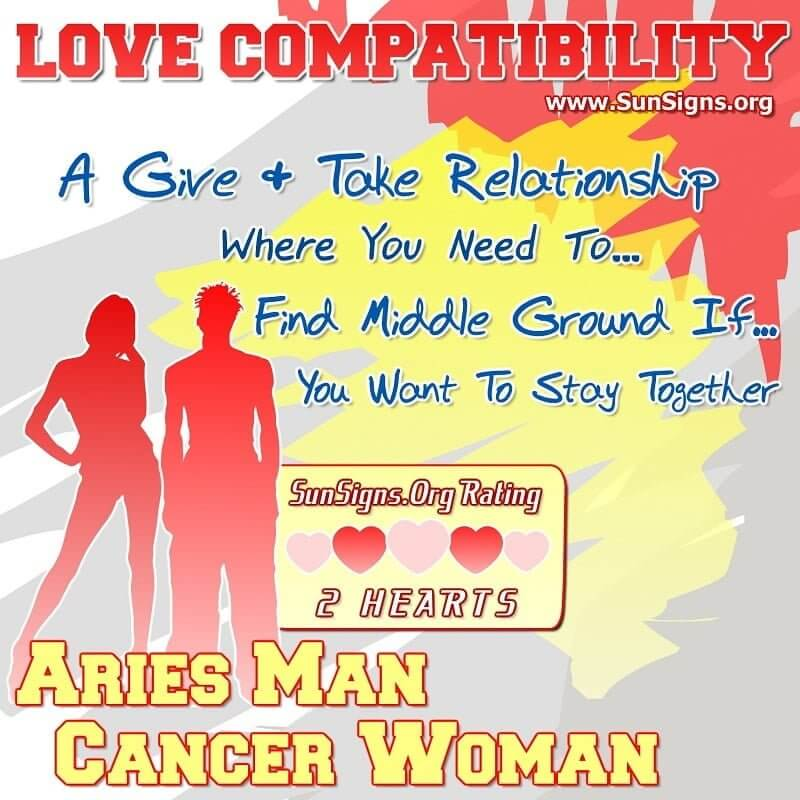 Aries Man Cancer Woman Love Compatibility
