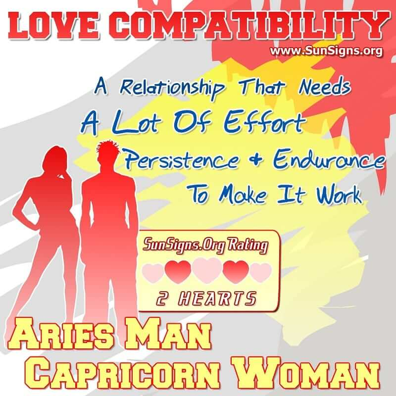 Aries Man Capricorn Woman Love Compatibility