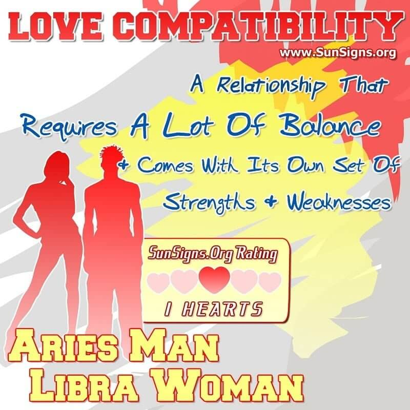 Aries Man And Libra Woman Love Compatibility A Relationship That Requires A Lot Of Balance With Its Own Set Of Strengths And Weaknesses