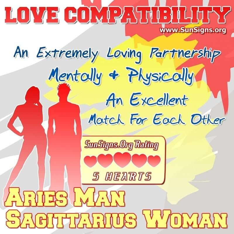 Aries Man Sagittarius Woman Love Compatibility