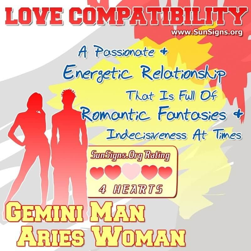 gemini man aries woman love compatibility