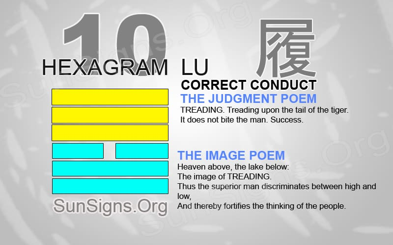 I Ching 10 meaning - Hexagram 10 Correct Conduct