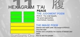 I Ching 11 meaning - Hexagram 11 Peace