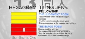 I Ching 13 meaning - Hexagram 13 Fellowship