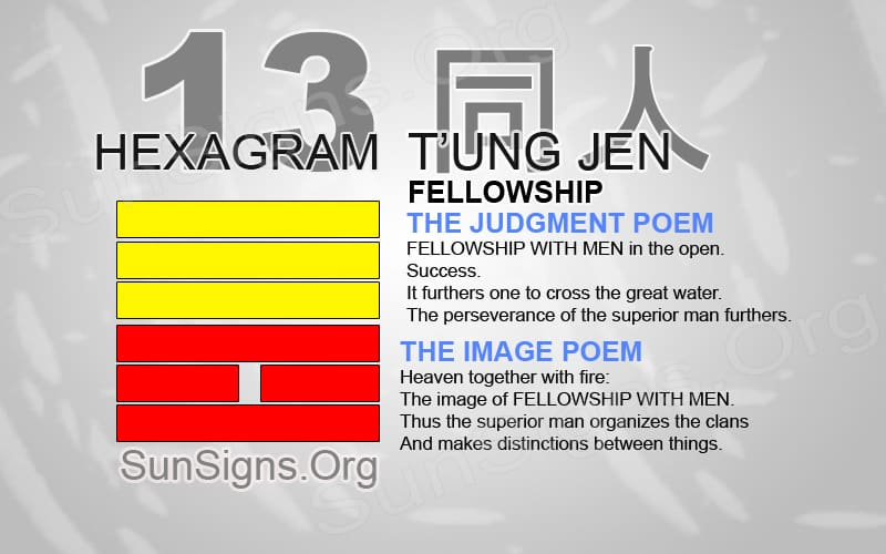 "Interpretation & Meaning of IChing Hexagram 13: 同人 ""Fellowship"" - T'ung Jen"