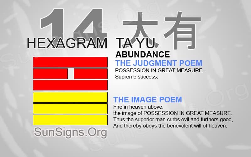 "Interpretation & Meaning of IChing Hexagram 14: 大有 ""Abundance"" - Ta Yu"