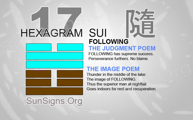"Interpretation & Meaning of IChing Hexagram 17: 隨 ""Following"" - Sui"