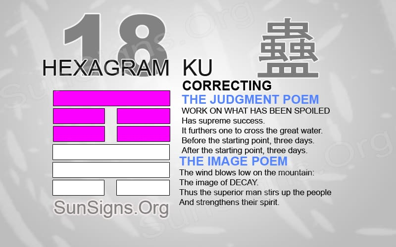 "Interpretation & Meaning of IChing Hexagram 18: 蠱 ""Correcting"" - Ku"