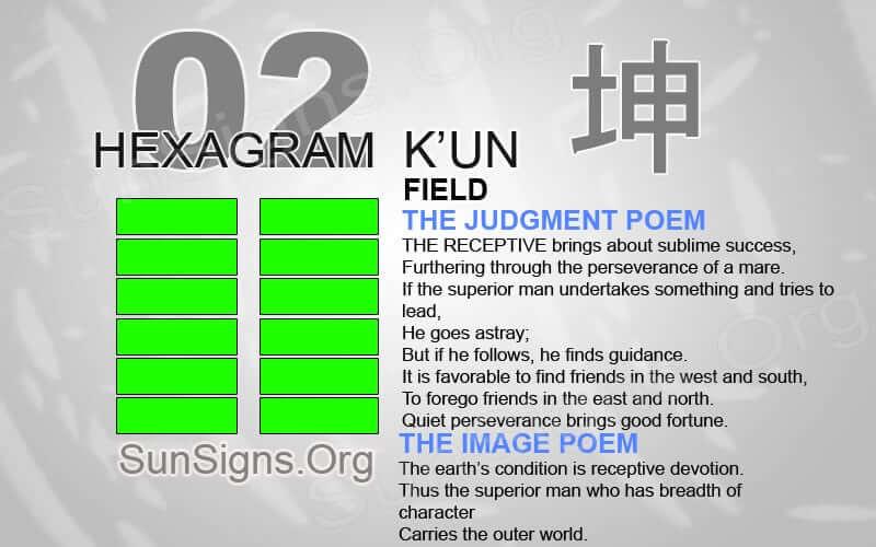 "Interpretation & Meaning of IChing Hexagram 2: 坤 ""Field"" - K'un"