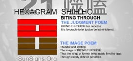 I Ching 21 meaning - Hexagram 21 Biting Throuugh