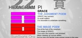 I Ching 22 meaning - Hexagram 22 Grace