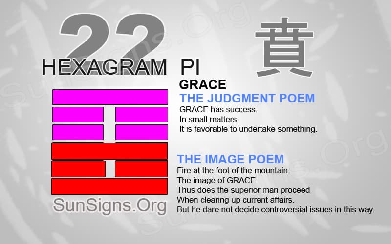 "Interpretation & Meaning of IChing Hexagram 22: 賁 ""Grace"" - Pi"