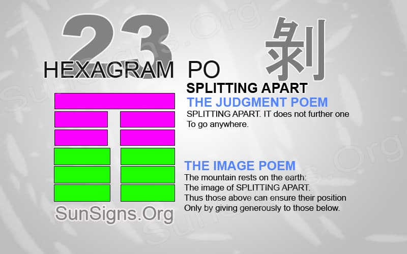 "Interpretation & Meaning of IChing Hexagram 23: 剝 ""Splitting Apart"" - Po"