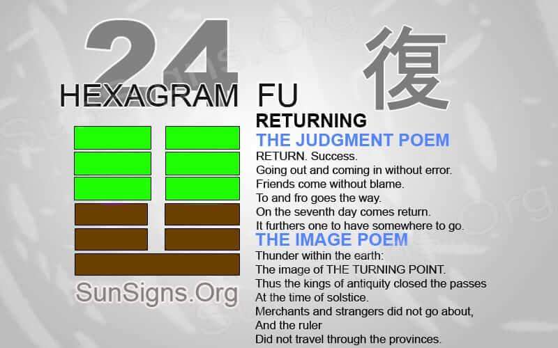 "Interpretation & Meaning of IChing Hexagram 24: 復 ""Returning"" - Fu"