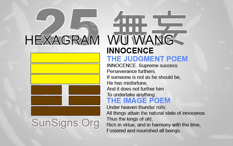 "Interpretation & Meaning of IChing Hexagram 25: 無妄 ""Innocence"" - Wu Wang"
