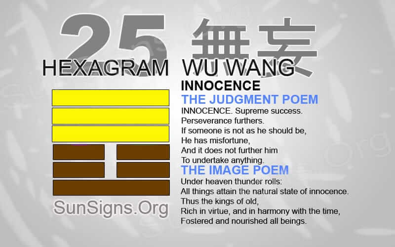I Ching 25 meaning - Hexagram 25 Innocence
