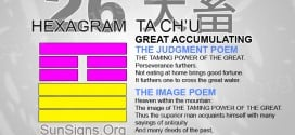 I Ching 26 meaning - Hexagram 26 Great Accumulating