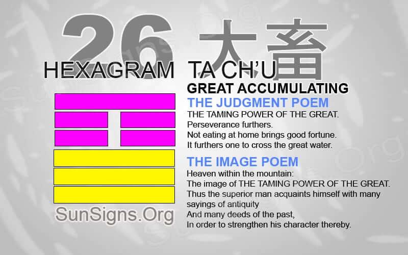 "Interpretation & Meaning of IChing Hexagram 26: 大畜 ""Great Accumulating"" - Ta Ch'u"