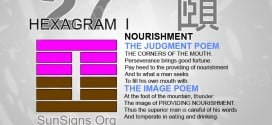 I Ching 27 meaning - Hexagram 27 Nourishment