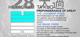 I Ching 28 meaning - Hexagram 28 Preponderance of Great