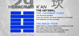 I Ching 29 meaning - Hexagram 29 The Abysmal
