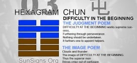 I Ching 3 meaning - Hexagram 3 Difficulty in the Beginning