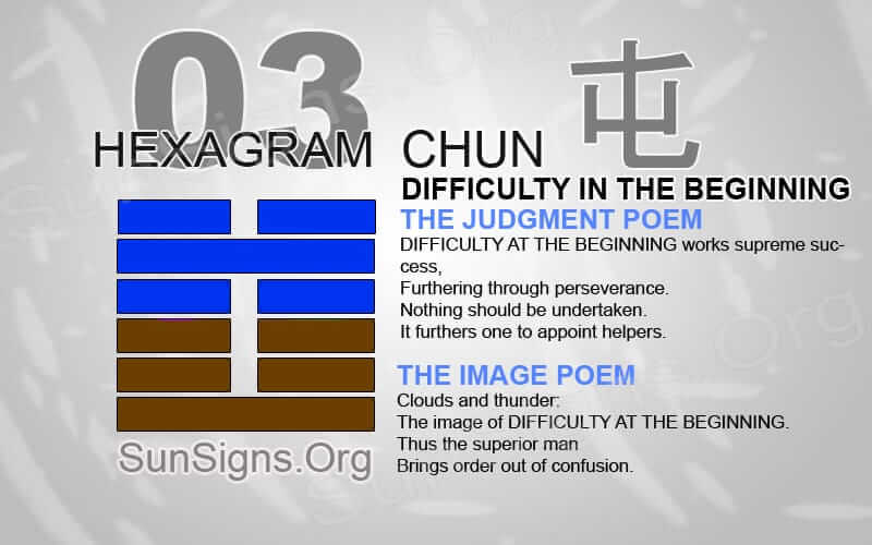 "Interpretation & Meaning of IChing Hexagram 2: 坤 ""Field"" - K'un"