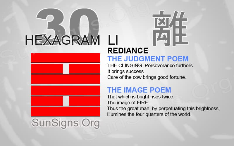 "Interpretation & Meaning of IChing Hexagram 30: 離""Radiance"" - Li"