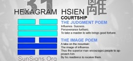 I Ching 31 meaning - Hexagram 31 Courtship