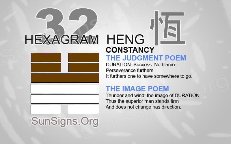 "Interpretation & Meaning of IChing Hexagram 32: 恆""Constancy"" - Heng"