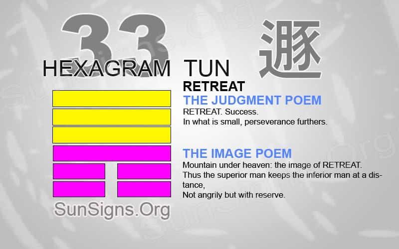 "Interpretation & Meaning of IChing Hexagram 33: 遯 ""Retreat"" - Tun"